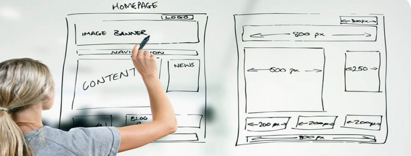 Website Schema and site mapping