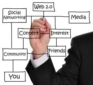 ocial Media brand marketing wireframe